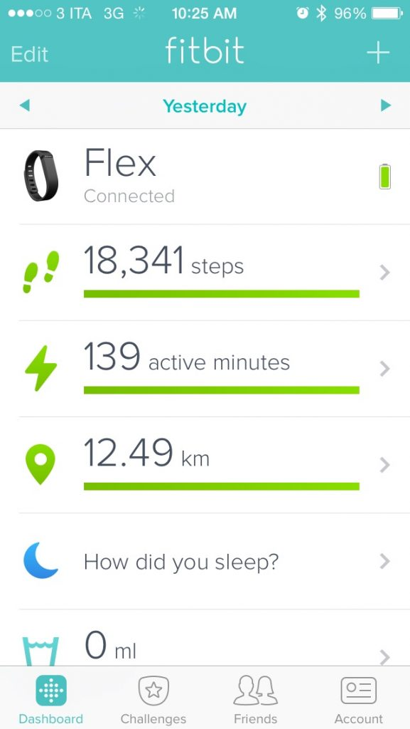 FitBit best-ever...so far!